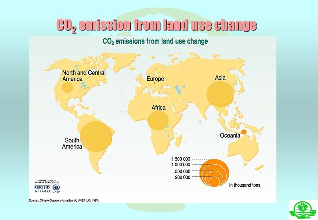 CO 2 emission from land use change