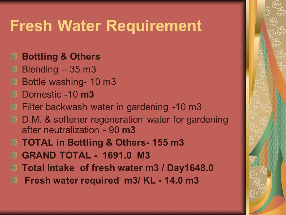 Fresh Water Requirement Bottling & Others Blending – 35 m3 Bottle washing- 10 m3 Domestic -10 m3 Filter backwash water in gardening -10 m3 D.M. & soft