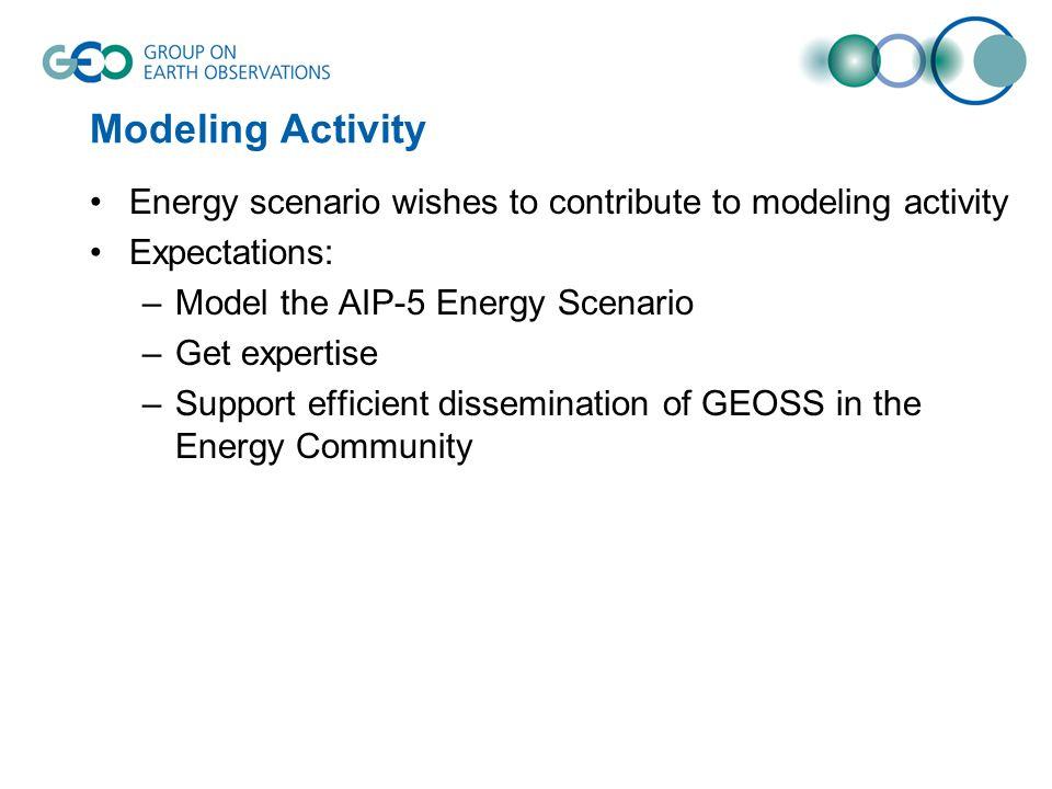 Modeling Activity Energy scenario wishes to contribute to modeling activity Expectations: –Model the AIP-5 Energy Scenario –Get expertise –Support eff