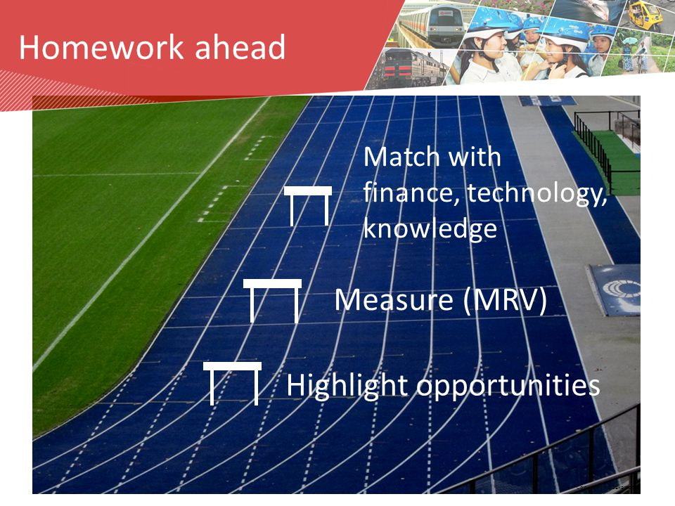 Highlight opportunities Measure (MRV) Match with finance, technology, knowledge Copyright Ko Sakamoto Homework ahead