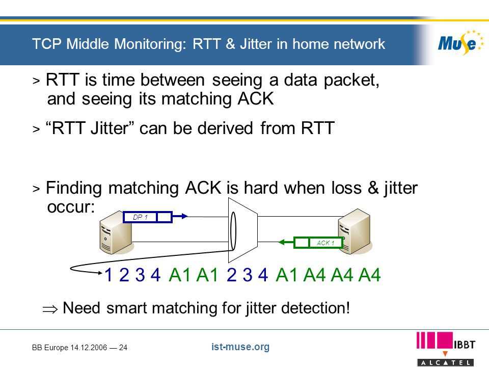 BB Europe 14.12.2006 — 24 ist-muse.org TCP Middle Monitoring: RTT & Jitter in home network > RTT is time between seeing a data packet, and seeing its matching ACK > RTT Jitter can be derived from RTT > Finding matching ACK is hard when loss & jitter occur: 1 2 3 4A1 2 3 4A1 A4 A4 A4 ACK 1 DP 1  Need smart matching for jitter detection!