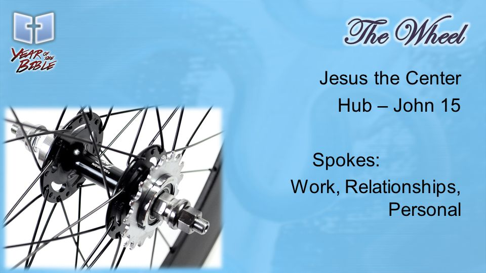 Jesus the Center Hub – John 15 Spokes: Work, Relationships, Personal