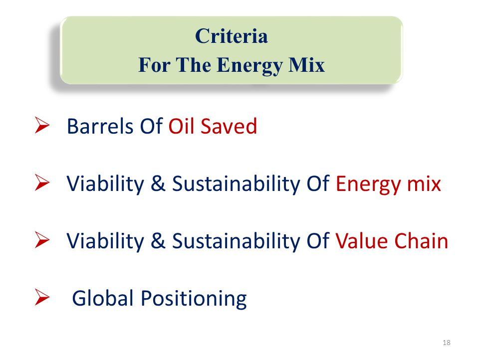 18  Barrels Of Oil Saved  Viability & Sustainability Of Energy mix  Viability & Sustainability Of Value Chain  Global Positioning Criteria For The Energy Mix Criteria For The Energy Mix