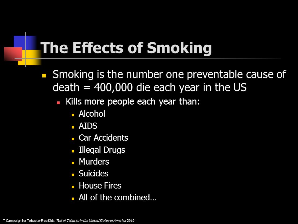 The Effects of Smoking Smoking is the number one preventable cause of death = 400,000 die each year in the US Kills more people each year than: Alcohol AIDS Car Accidents Illegal Drugs Murders Suicides House Fires All of the combined… * Campaign for Tobacco-Free Kids.