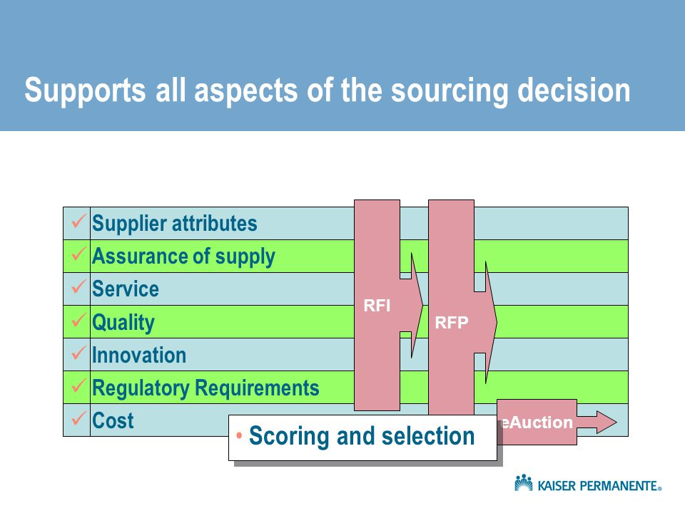 Supports all aspects of the sourcing decision Supplier attributes Assurance of supply Service Quality Innovation Regulatory Requirements Cost RFI RFP eAuction Scoring and selection