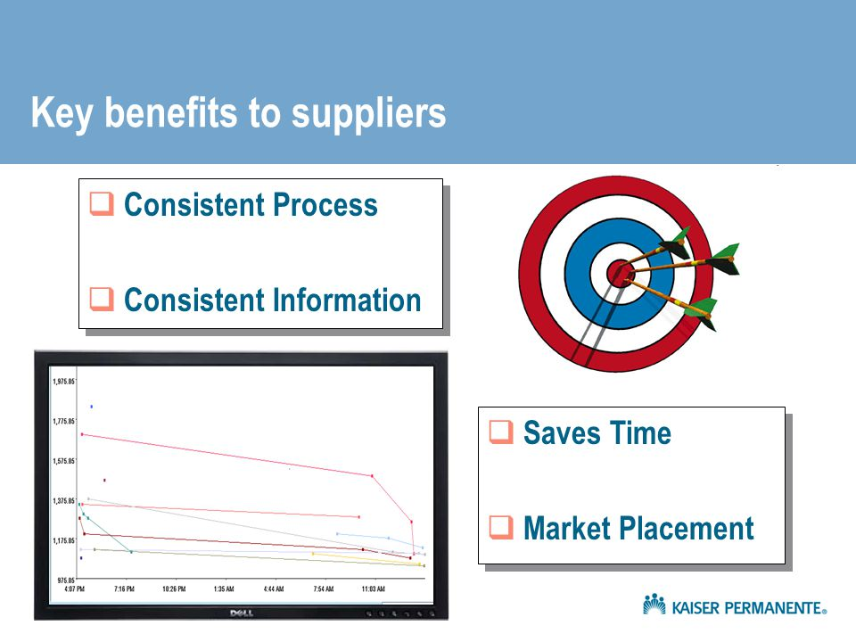 Key benefits to suppliers  Consistent Process  Consistent Information  Consistent Process  Consistent Information  Saves Time  Market Placement  Saves Time  Market Placement