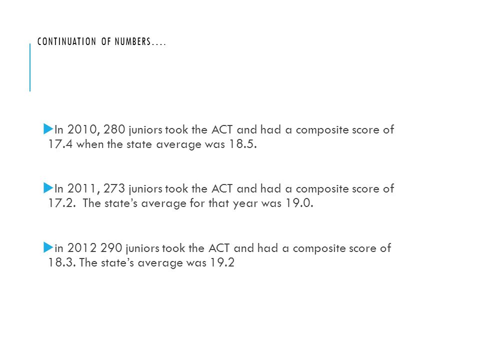 CONTINUATION OF NUMBERS….  In 2010, 280 juniors took the ACT and had a composite score of 17.4 when the state average was 18.5.  In 2011, 273 junior