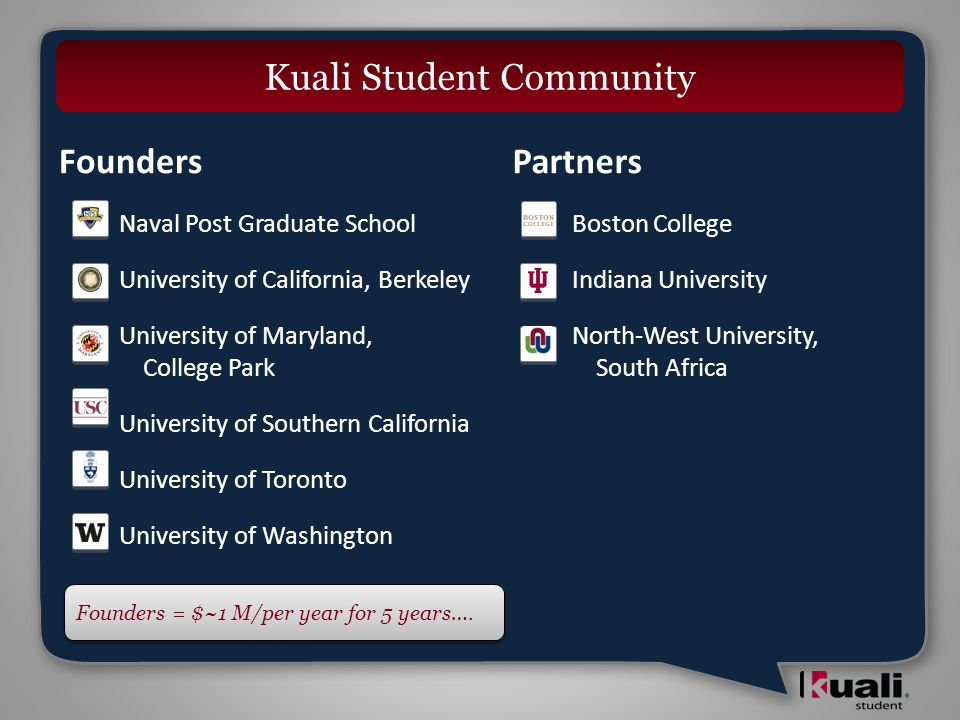 Founders Naval Post Graduate School University of California, Berkeley University of Maryland, College Park University of Southern California University of Toronto University of Washington Partners Boston College Indiana University North-West University, South Africa Kuali Student Community Founders = $~1 M/per year for 5 years….