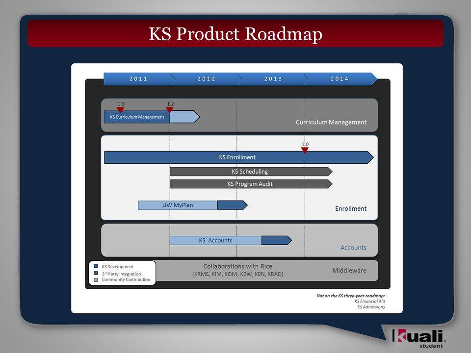 KS Product Roadmap