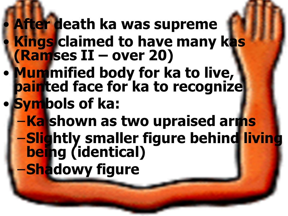 After death ka was supreme Kings claimed to have many kas (Ramses II – over 20) Mummified body for ka to live, painted face for ka to recognize Symbols of ka: –Ka shown as two upraised arms –Slightly smaller figure behind living being (identical) –Shadowy figure