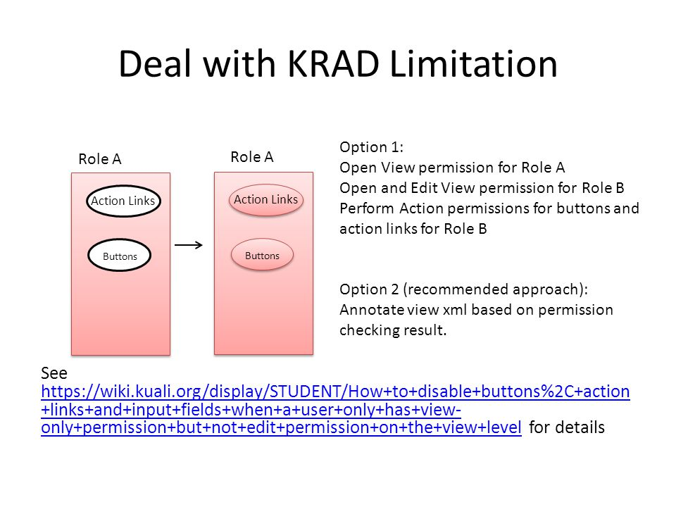 Deal with KRAD Limitation See https://wiki.kuali.org/display/STUDENT/How+to+disable+buttons%2C+action +links+and+input+fields+when+a+user+only+has+view- only+permission+but+not+edit+permission+on+the+view+level for details https://wiki.kuali.org/display/STUDENT/How+to+disable+buttons%2C+action +links+and+input+fields+when+a+user+only+has+view- only+permission+but+not+edit+permission+on+the+view+level Action Links Buttons Option 1: Open View permission for Role A Open and Edit View permission for Role B Perform Action permissions for buttons and action links for Role B Option 2 (recommended approach): Annotate view xml based on permission checking result.