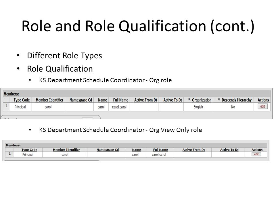 Role and Role Qualification (cont.) Different Role Types Role Qualification KS Department Schedule Coordinator - Org role KS Department Schedule Coordinator - Org View Only role