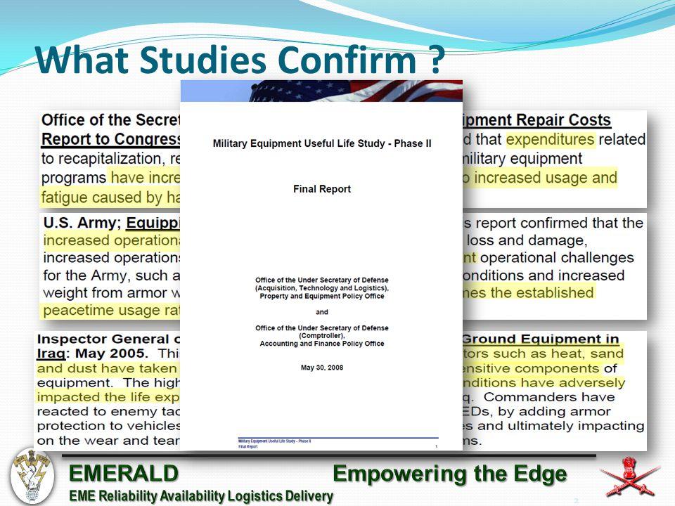 2 What Studies Confirm