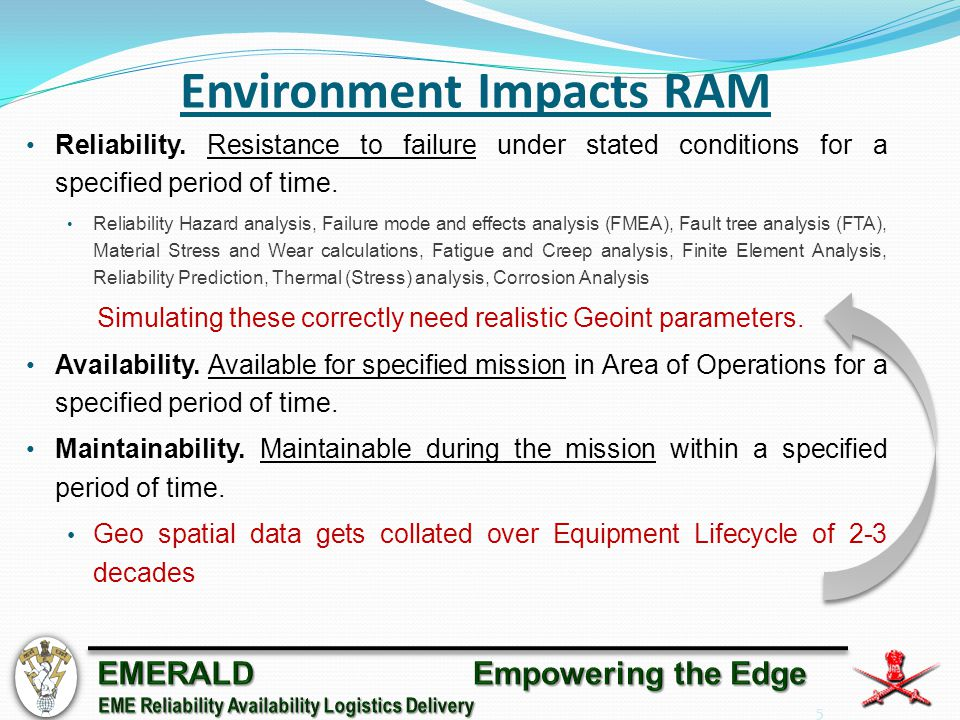 5 Environment Impacts RAM Reliability.