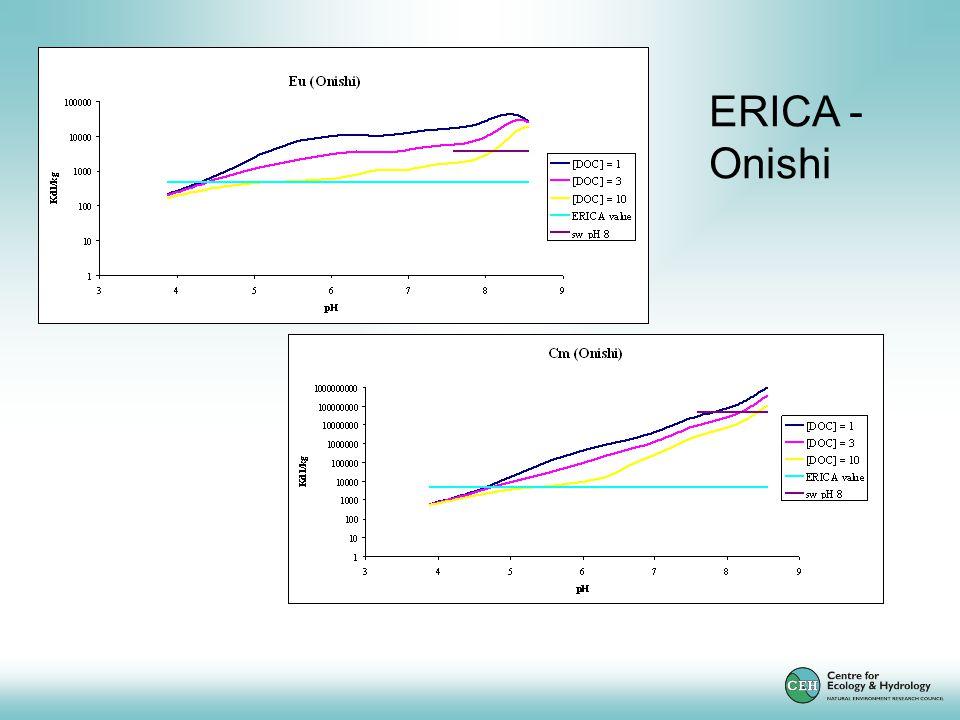 ERICA - Onishi