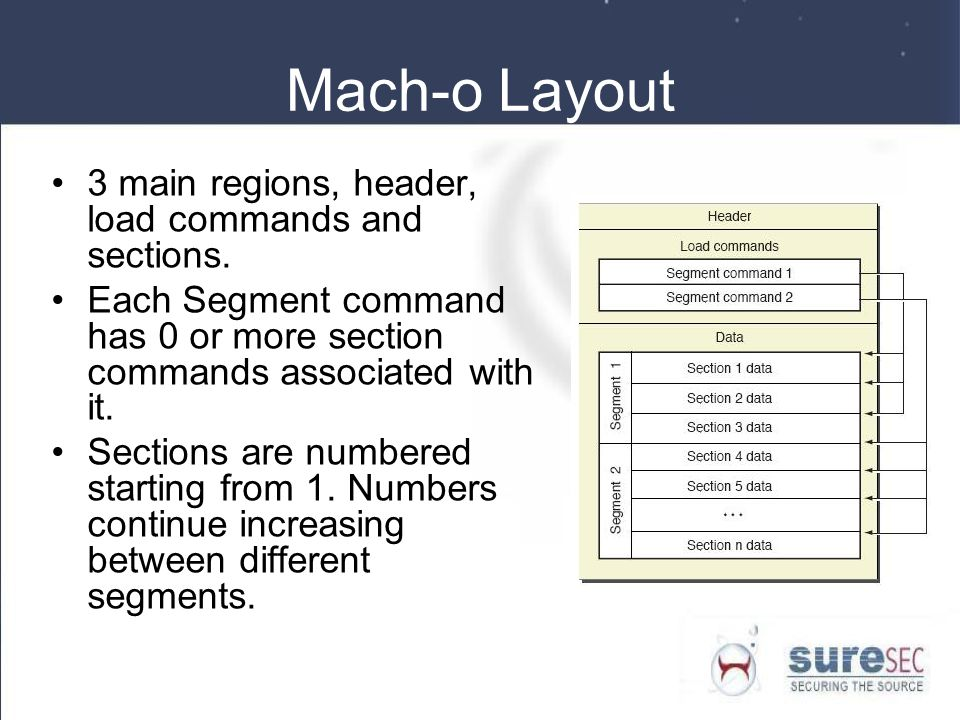 Mach-o Layout 3 main regions, header, load commands and sections.