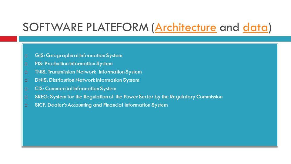 SOFTWARE PLATEFORM (Architecture and data)Architecturedata
