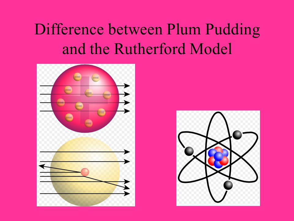 Difference between Plum Pudding and the Rutherford Model