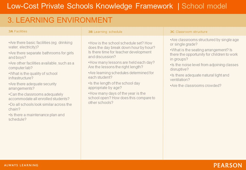 Low-Cost Private Schools Knowledge Framework | School model 3. LEARNING ENVIRONMENT 3A Facilities Are there basic facilities (eg. drinking water, elec