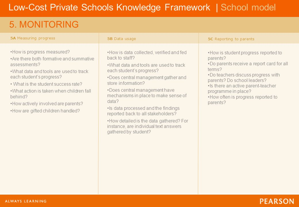 Low-Cost Private Schools Knowledge Framework | School model 5. MONITORING 5A Measuring progress How is progress measured? Are there both formative and