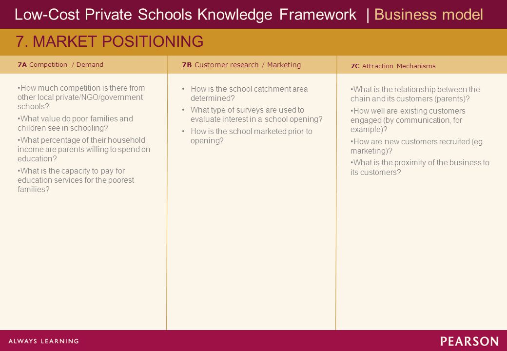 Low-Cost Private Schools Knowledge Framework | Business model 7.