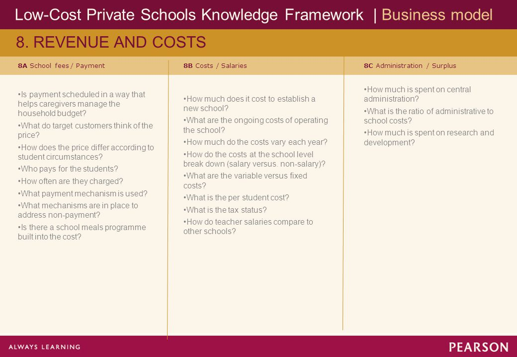 Low-Cost Private Schools Knowledge Framework | Business model 8.