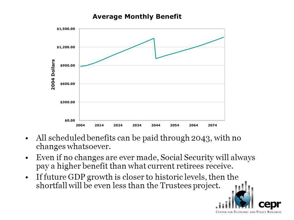 All scheduled benefits can be paid through 2043, with no changes whatsoever.