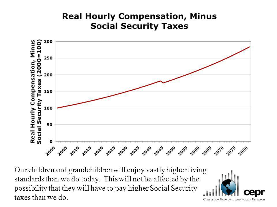 Our children and grandchildren will enjoy vastly higher living standards than we do today.