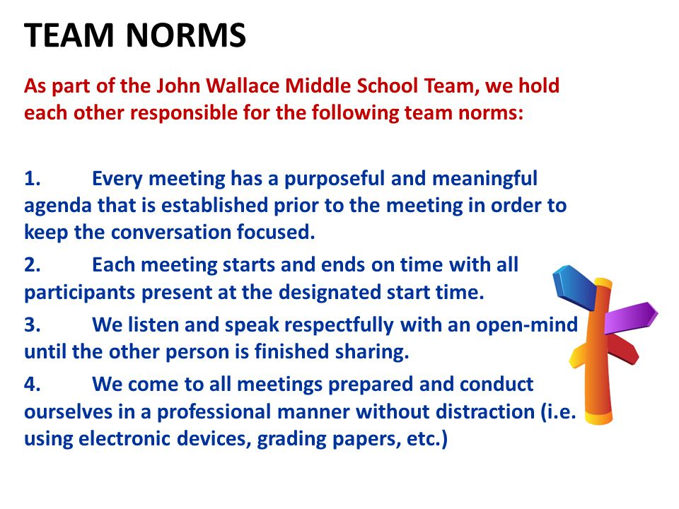 TEAM NORMS As part of the John Wallace Middle School Team, we hold each other responsible for the following team norms: 1.Every meeting has a purposef