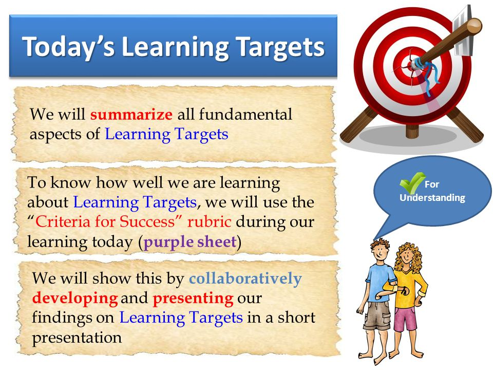 Today's Learning Targets We will summarize all fundamental aspects of Learning Targets For Understanding To know how well we are learning about Learni