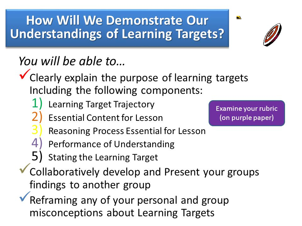 How Will We Demonstrate Our Understandings of Learning Targets? You will be able to… Clearly explain the purpose of learning targets Including the fol