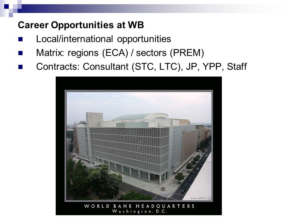 Career Opportunities at WB Local/international opportunities Matrix: regions (ECA) / sectors (PREM) Contracts: Consultant (STC, LTC), JP, YPP, Staff