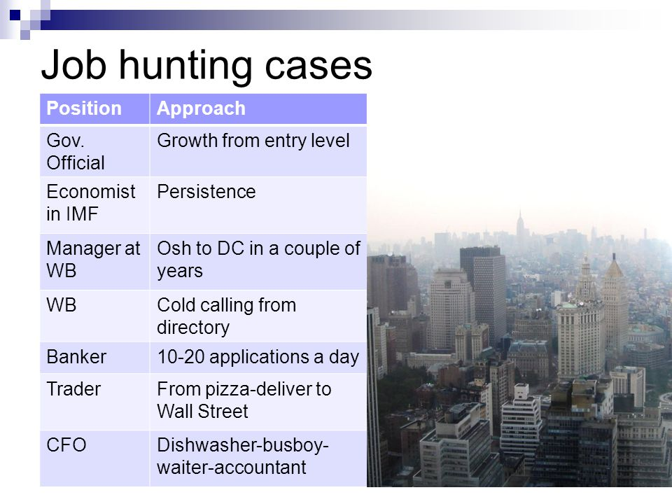 Job hunting cases PositionApproach Gov.