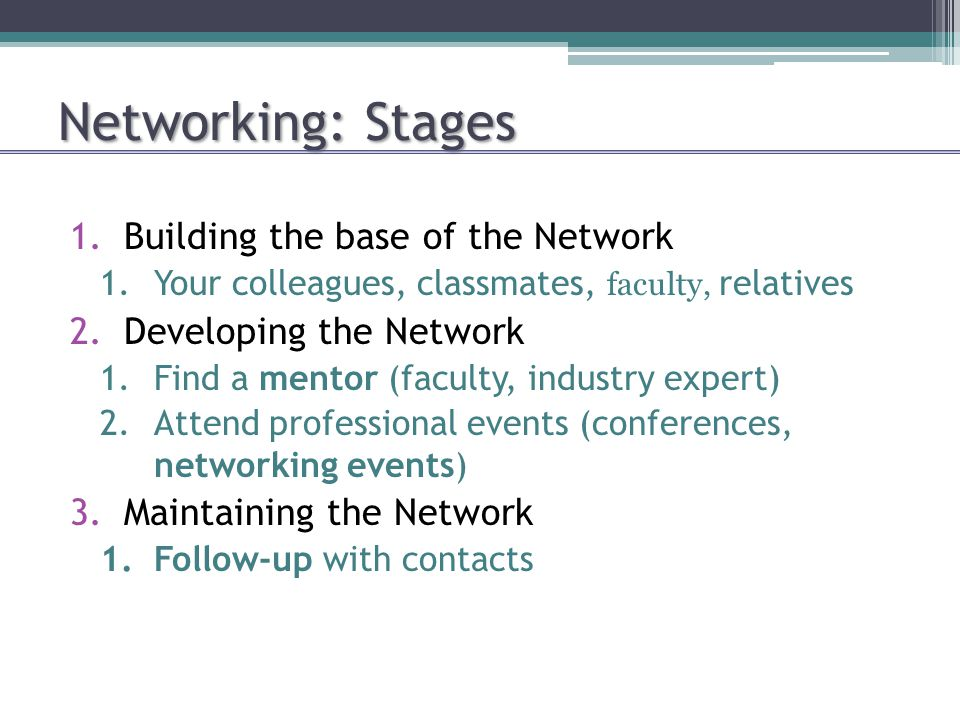 Networking: Stages 1.Building the base of the Network 1.Your colleagues, classmates, faculty, relatives 2.Developing the Network 1.Find a mentor (faculty, industry expert) 2.Attend professional events (conferences, networking events) 3.Maintaining the Network 1.Follow-up with contacts