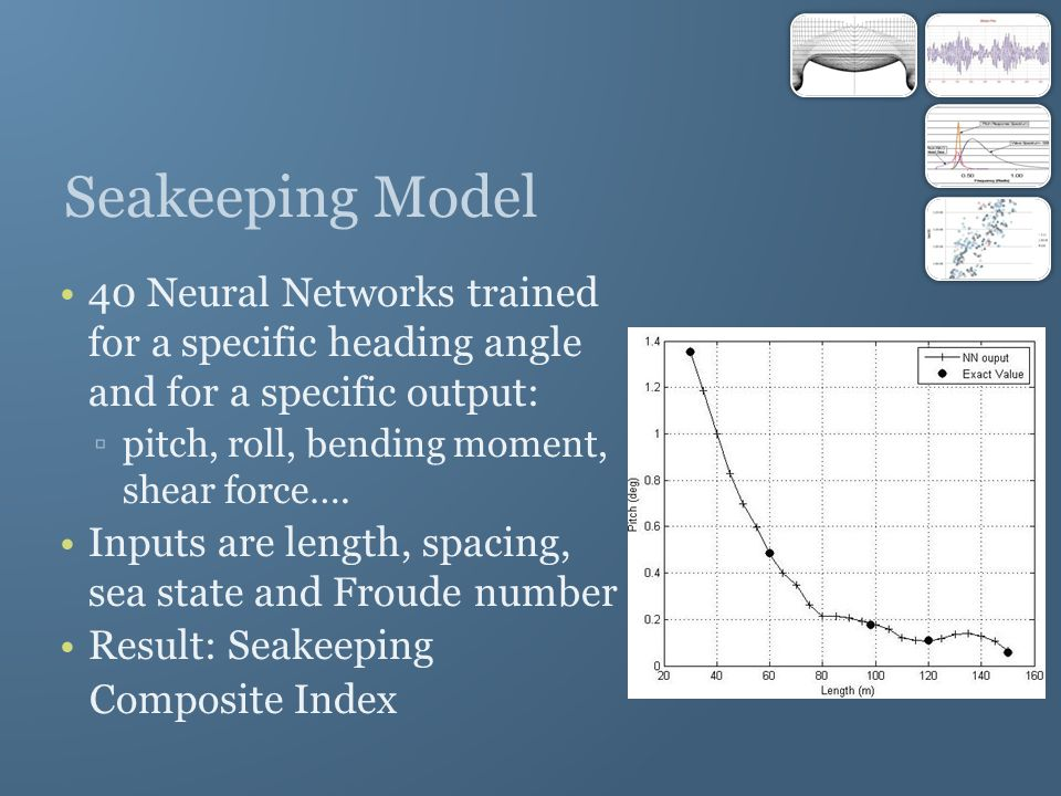 Seakeeping Model 40 Neural Networks trained for a specific heading angle and for a specific output: ▫pitch, roll, bending moment, shear force….