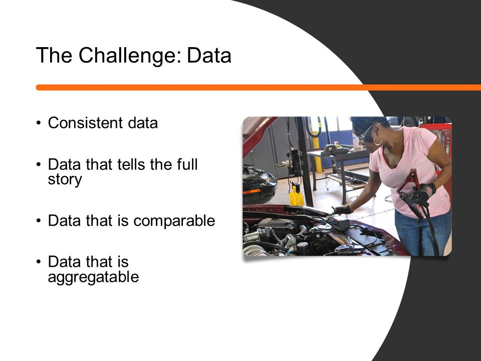 Consistent data Data that tells the full story Data that is comparable Data that is aggregatable The Challenge: Data