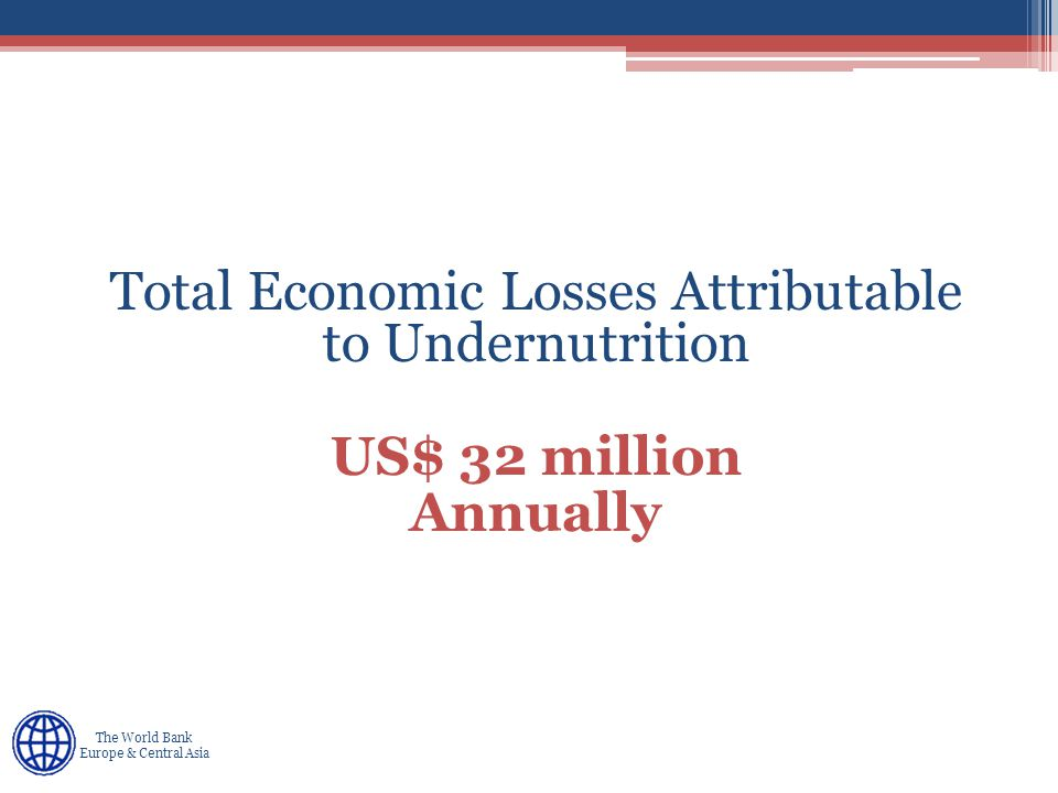 Human Development Europe & Central Asia The World Bank Europe & Central Asia Total Economic Losses Attributable to Undernutrition US$ 32 million Annually