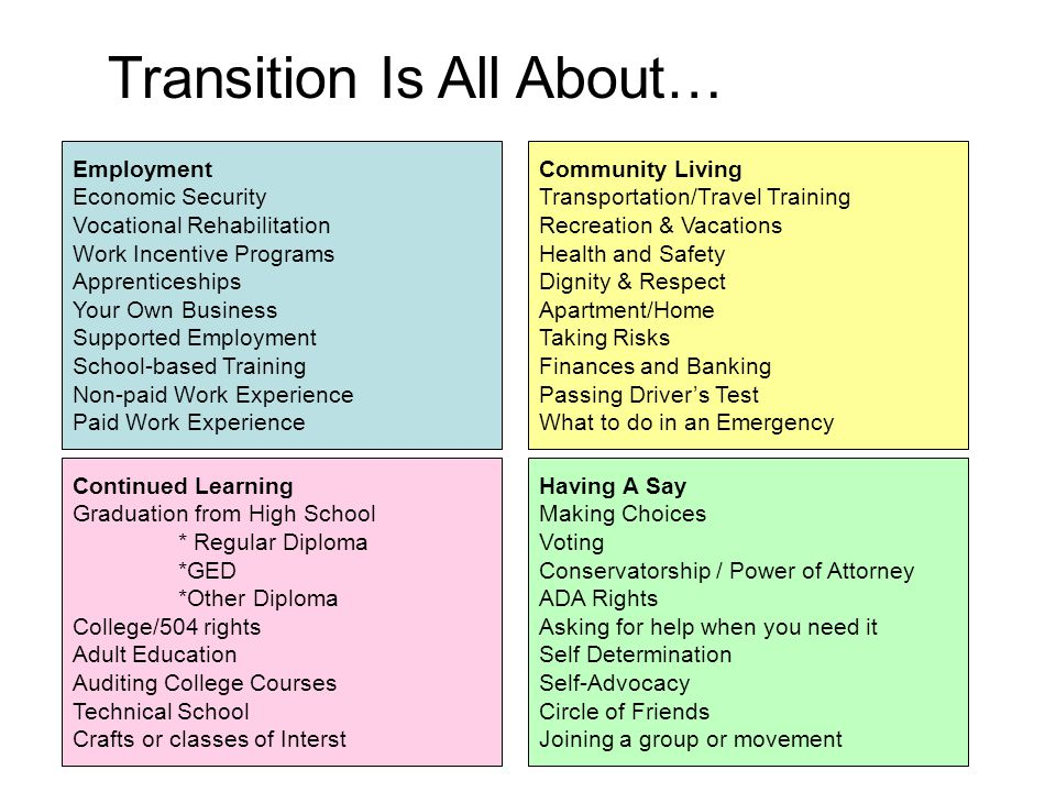 Transition Is All About… Employment Economic Security Vocational Rehabilitation Work Incentive Programs Apprenticeships Your Own Business Supported Employment School-based Training Non-paid Work Experience Paid Work Experience Community Living Transportation/Travel Training Recreation & Vacations Health and Safety Dignity & Respect Apartment/Home Taking Risks Finances and Banking Passing Driver's Test What to do in an Emergency Continued Learning Graduation from High School * Regular Diploma *GED *Other Diploma College/504 rights Adult Education Auditing College Courses Technical School Crafts or classes of Interst Having A Say Making Choices Voting Conservatorship / Power of Attorney ADA Rights Asking for help when you need it Self Determination Self-Advocacy Circle of Friends Joining a group or movement