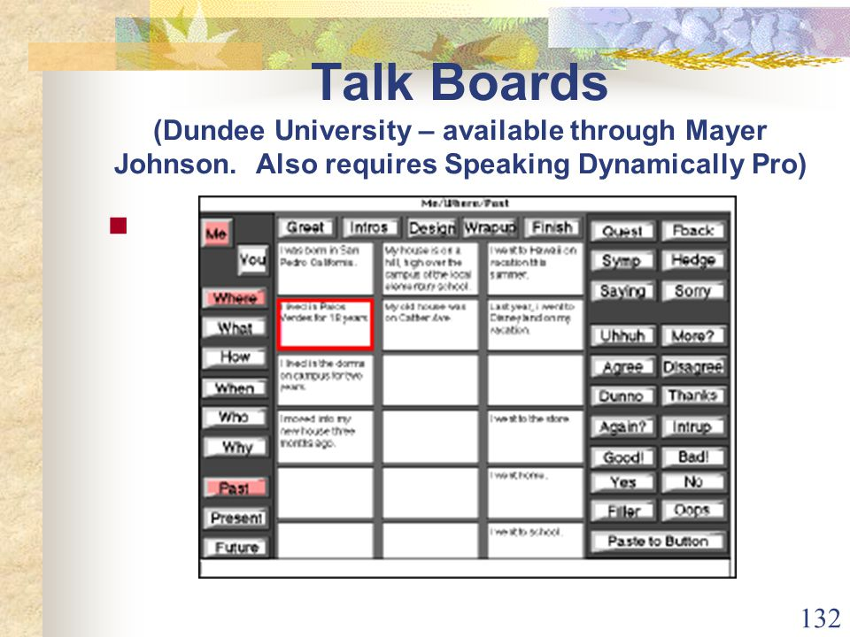 132 Talk Boards (Dundee University – available through Mayer Johnson.