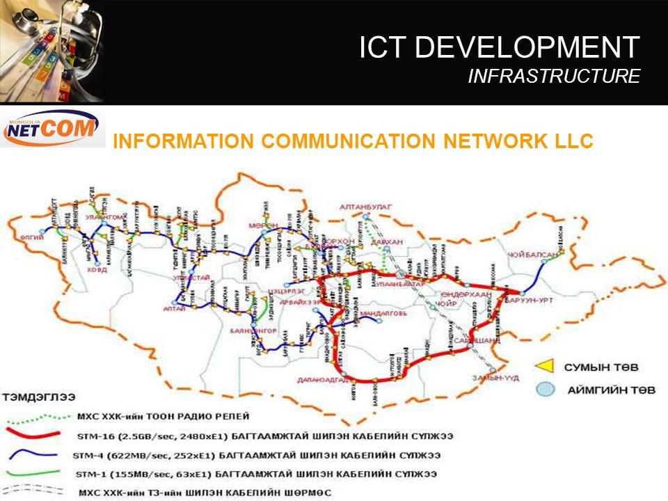 ICT DEVELOPMENT INFRASTRUCTURE INFORMATION COMMUNICATION NETWORK LLC