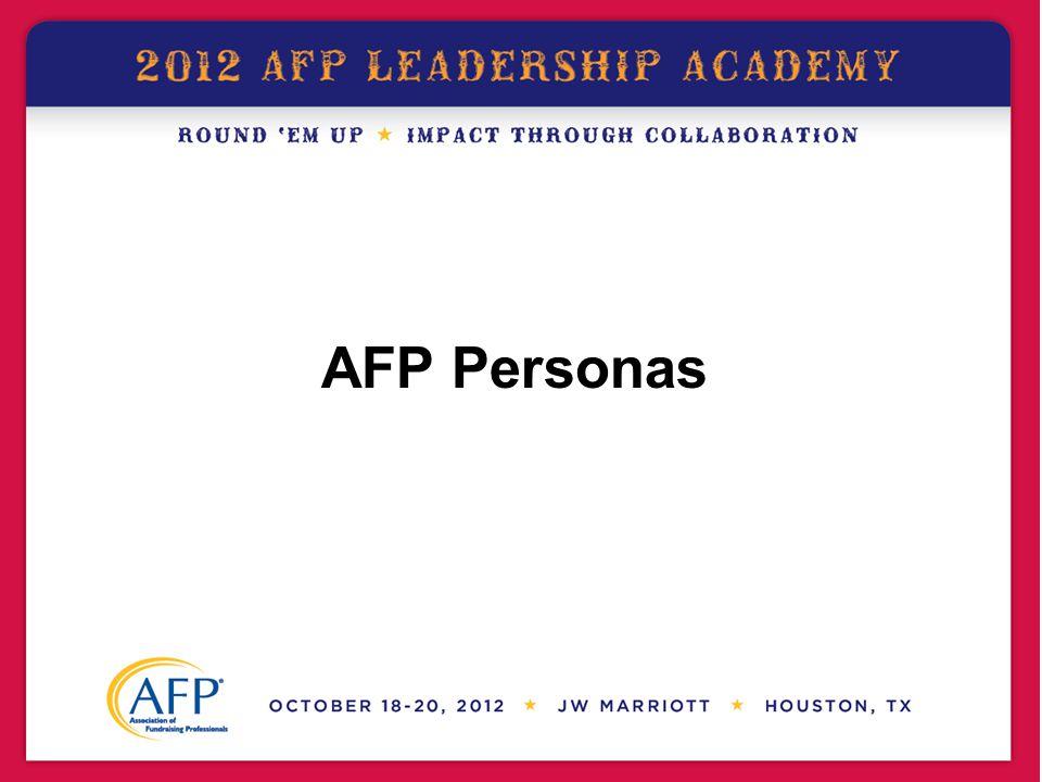 AFP Personas
