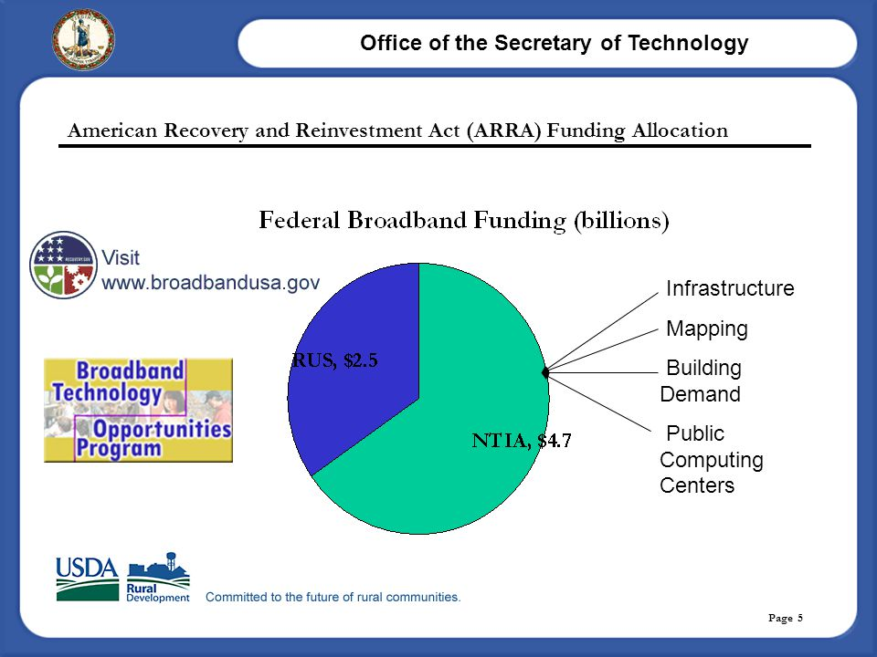 Office of the Secretary of Technology Page 5 American Recovery and Reinvestment Act (ARRA) Funding Allocation Infrastructure Mapping Building Demand P