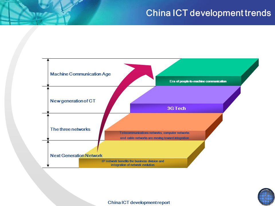 China ICT development report China ICT development trends Era of people-to-machine communication 3G Tech Telecommunications networks, computer networks and cable networks are moving toward integration IP network benefits the business division and integration of network evolution Machine Communication Age New generation of CT The three networks Next Generation Network