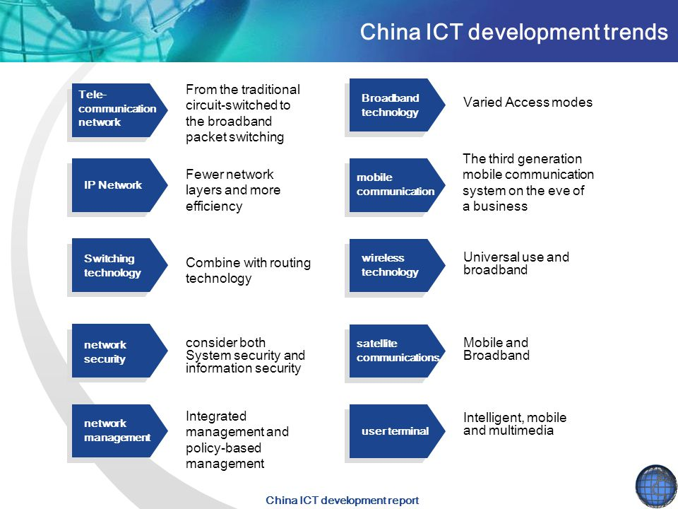 China ICT development report China ICT development trends Tele- communication network From the traditional circuit-switched to the broadband packet switching IP Network Fewer network layers and more efficiency Switching technology Combine with routing technology network security consider both System security and information security network management Broadband technology Varied Access modes mobile communication The third generation mobile communication system on the eve of a business wireless technology Universal use and broadband satellite communications Mobile and Broadband Integrated management and policy-based management user terminal Intelligent, mobile and multimedia