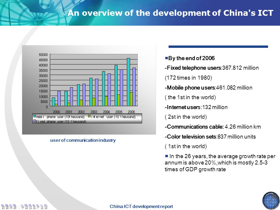China ICT development report An overview of the development of China s ICT ■By the end of 2006 -Fixed telephone users:367.812 million (172 times in 1980) -Mobile phone users:461.082 million ( the 1st in the world) -Internet users:132 million ( 2st in the world) -Communications cable: 4.26 million km -Color television sets:837 million units ( 1st in the world) ■ In the 26 years, the average growth rate per annum is above 20%,which is mostly 2.5-3 times of GDP growth rate user of communication industry
