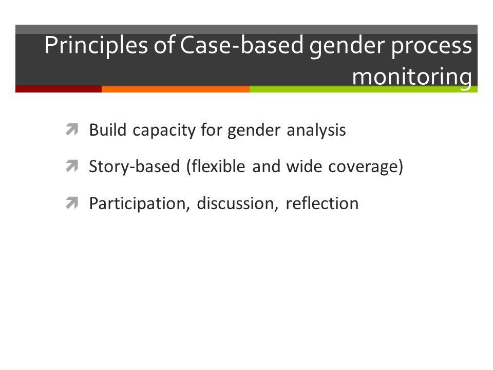 Steps to do case-based gender process monitoring 1.