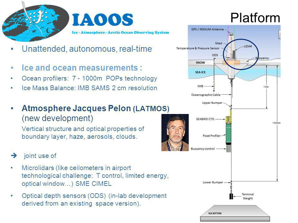 Platform Unattended, autonomous, real-time Ice and ocean measurements : Ocean profilers: 7 - 1000m POPs technology Ice Mass Balance: IMB SAMS 2 cm resolution Atmosphere Jacques Pelon (LATMOS) (new development) Vertical structure and optical properties of boundary layer, haze, aerosols, clouds.