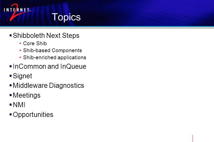 Topics  Shibboleth Next Steps Core Shib Shib-based Components Shib-enriched applications  InCommon and InQueue  Signet  Middleware Diagnostics  Meetings  NMI  Opportunities