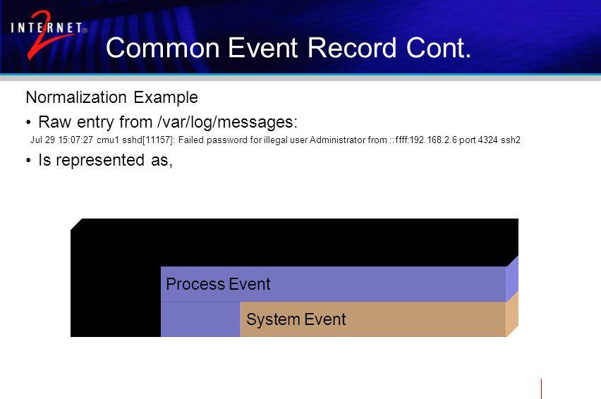 Common Event Record Cont.