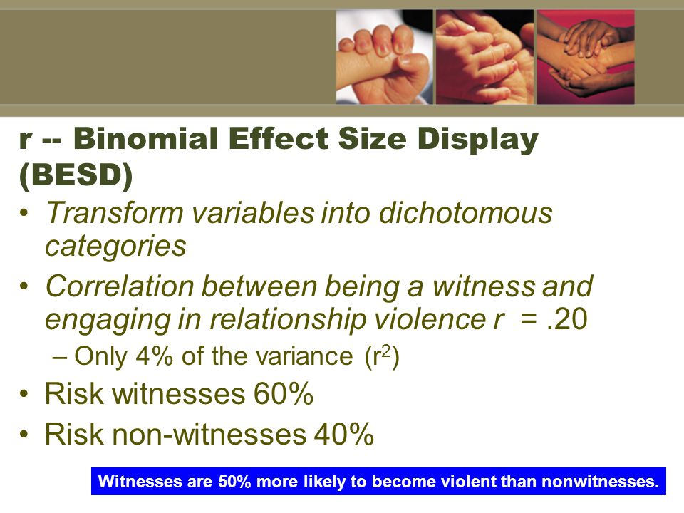 r -- Binomial Effect Size Display (BESD) Transform variables into dichotomous categories Correlation between being a witness and engaging in relations